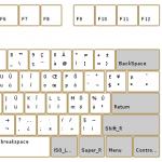 COURS 2: Connaître les touches de son clavier :